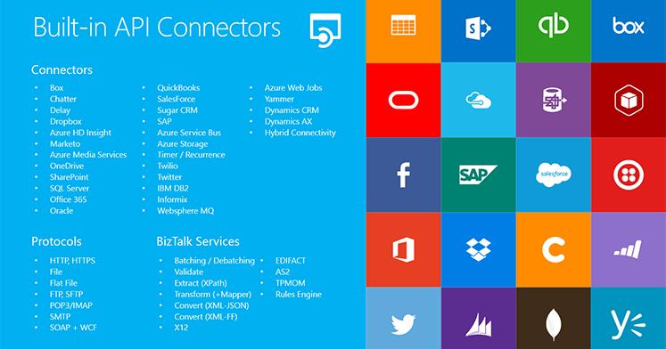 Built-in API Connectors Dynamics 365