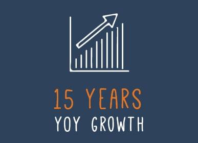 15-YOY-Growth