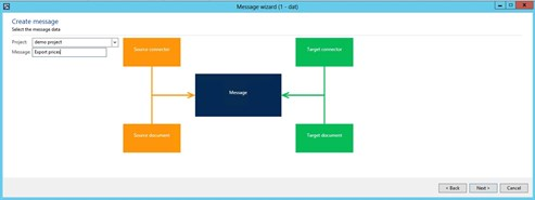 Simplify Dynamics AX Data Exports 1