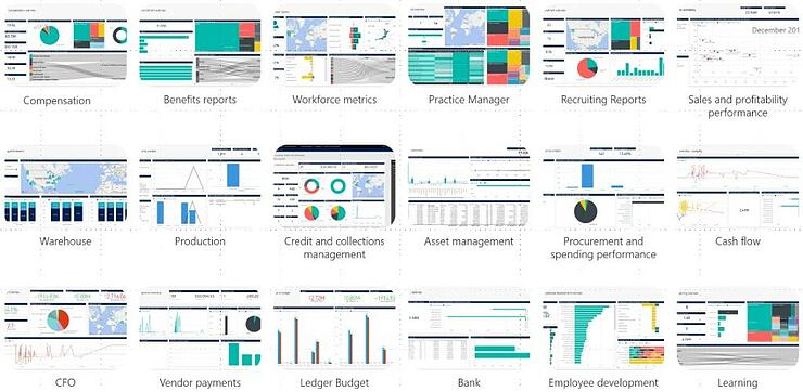 Standard roles Dynamics 365 analytical workspaces