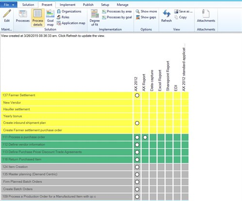 RV Post Implementation Scenarios Galore 2