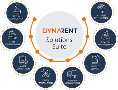 DynaRent Solutions Suite