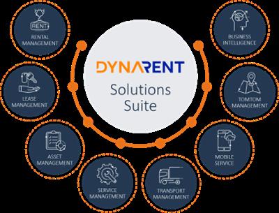 DynaRent-1