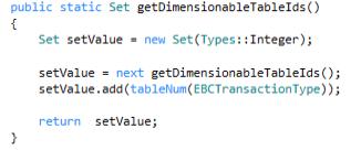 An extension class of theFINDimValueControllerclass
