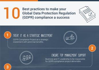 GDPR compliance - A success
